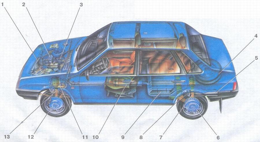 ВАЗ - Автомобили - Фотоальбомы
